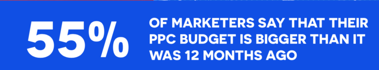 New Research! The State of PPC