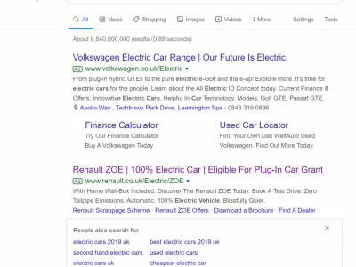 Renault - Analyse A Real PPC Campaign