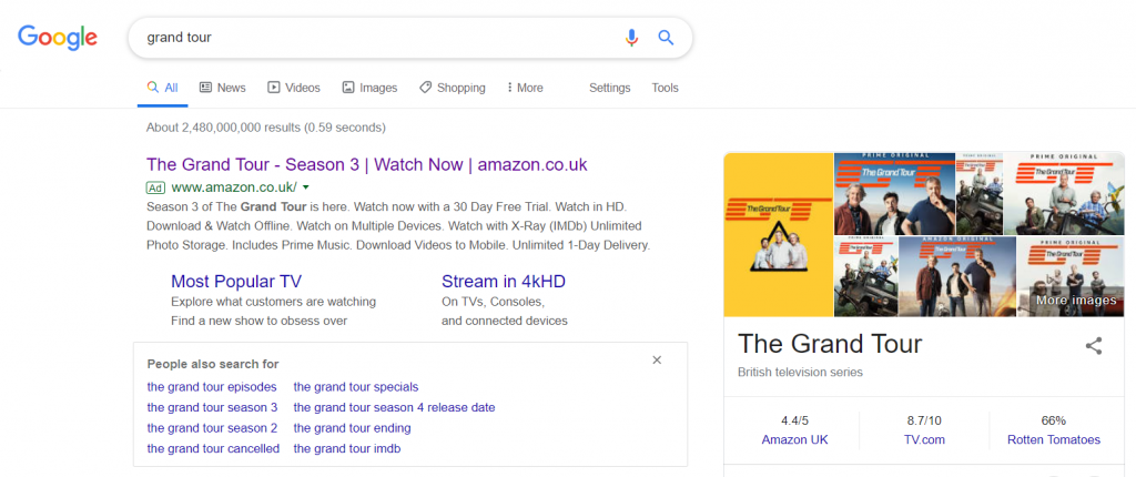 The Grand Tour - Analyse A Real PPC Campaign