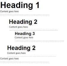 Headings 1/2/3... - Where You Should Stand On Them