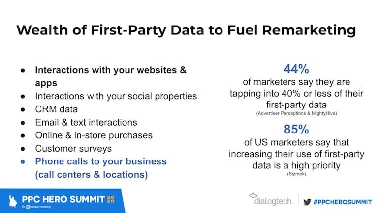 first party data to use for remarketing