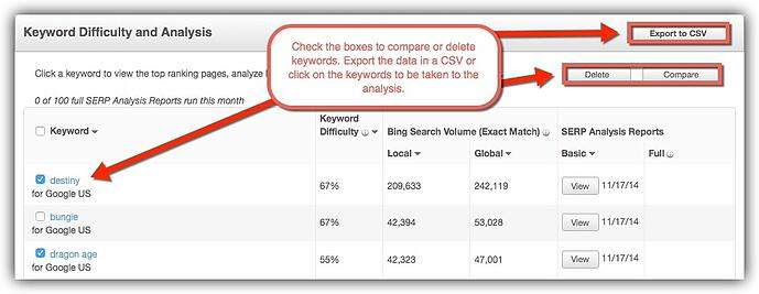 The 10 Best Keyword Research Tools to Find the Right Keywords for SEO