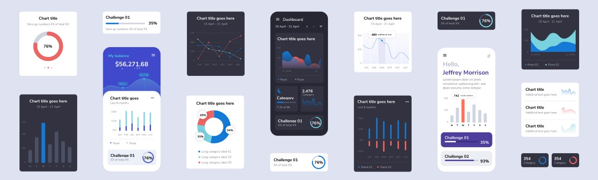 Checklist for perfect dashboard design