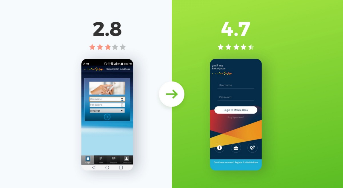 Use Empathy to Rise the App Rating from 2,8 to 4,7 in Six Months