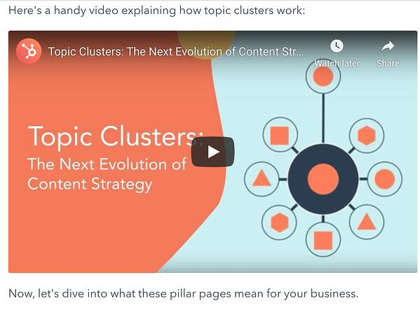 HubSpot uses a YouTube video to make a blog post more interactive.