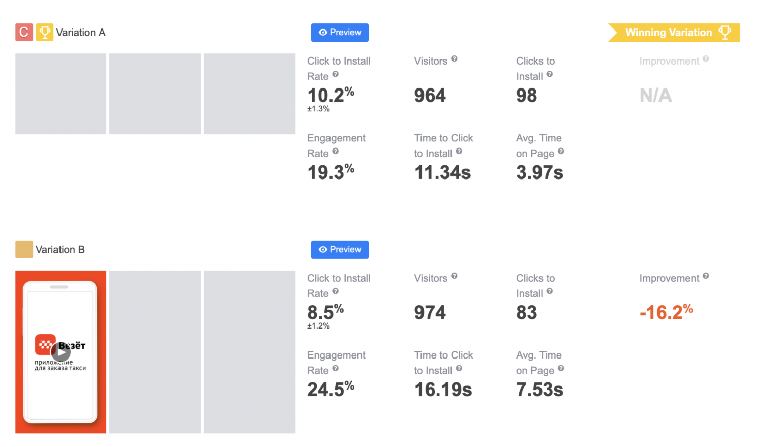 App Store test results after adding an app preview