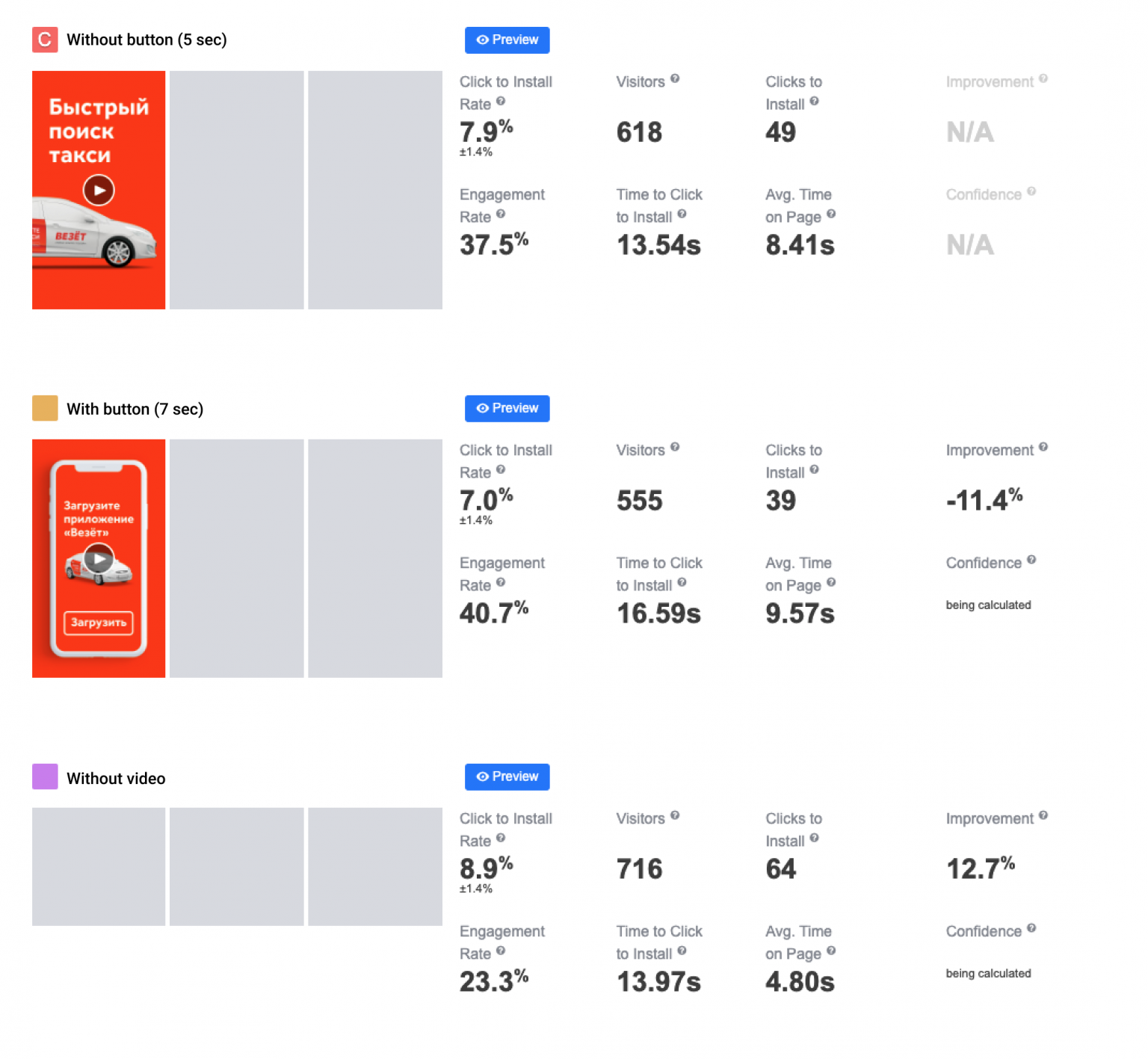 App Store test results: before and after removing an app preview