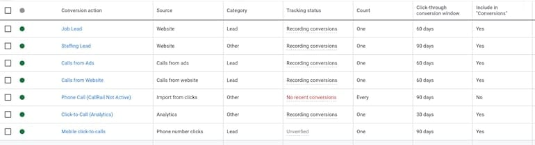 conversion tracking google ads