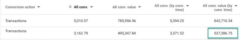 comparing ga conversions imported into google ads versus the orginal conversions in google analytics