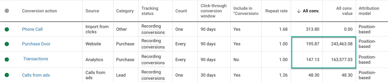 conversions are different between google ads source and google analytics source - same attribution model
