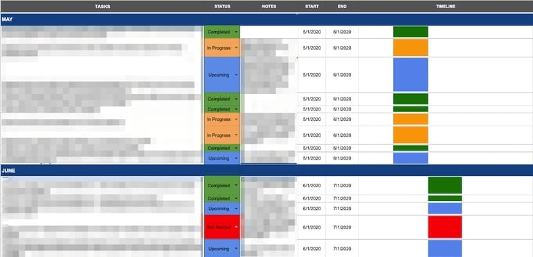 gantt chart for ppc campaign flights
