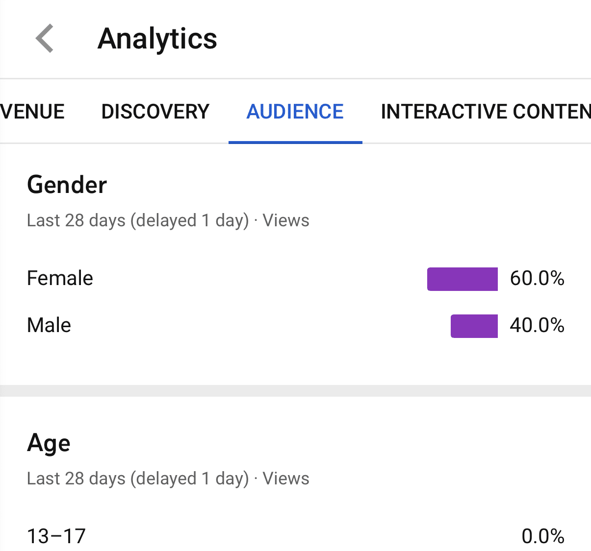 YouTube analytics dashboard, audience tab