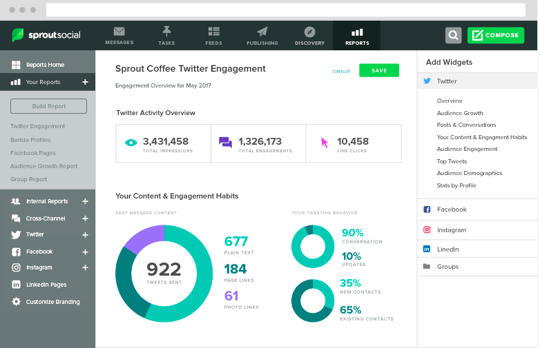 Sprout Social engagement report social media analytics tool
