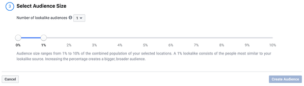 Facebook ads audience size.