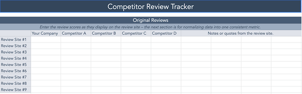 HubSpot template for a review tracker competitive matrix.