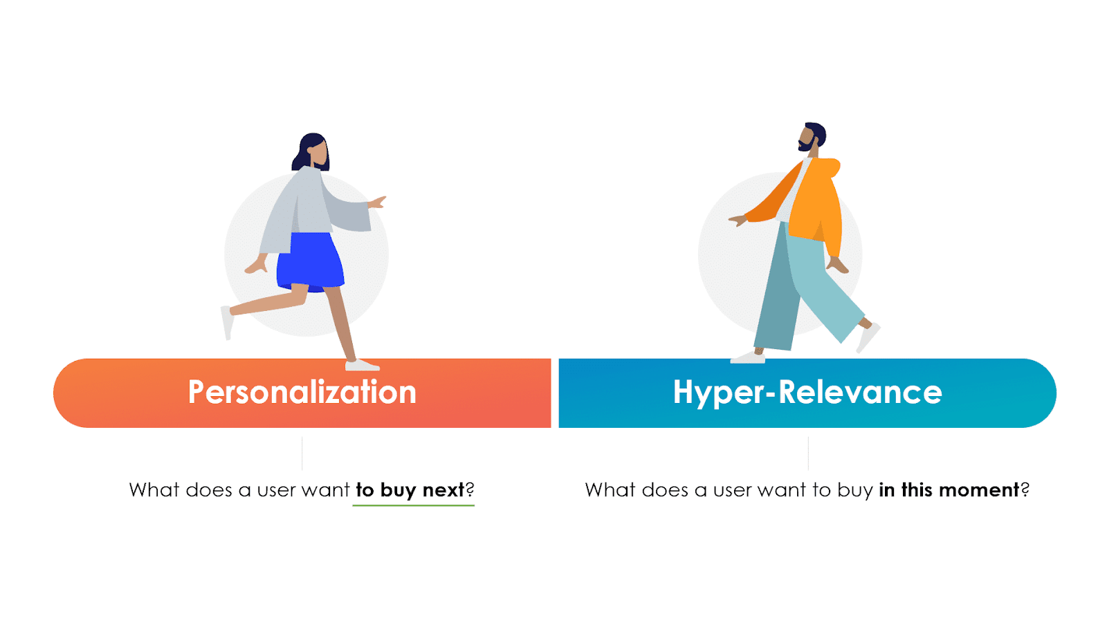 https://www.criteo.com/wp-content/uploads/2019/03/19_Whitepaper_02_AI_01_hyper-relevance2.png