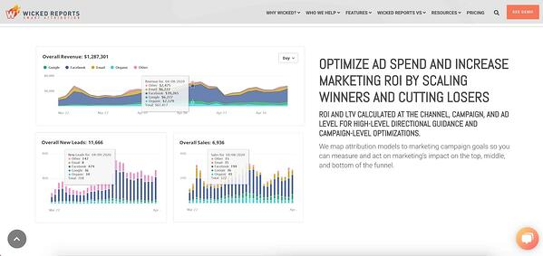 ad hoc reporting tool - Wicked Reports
