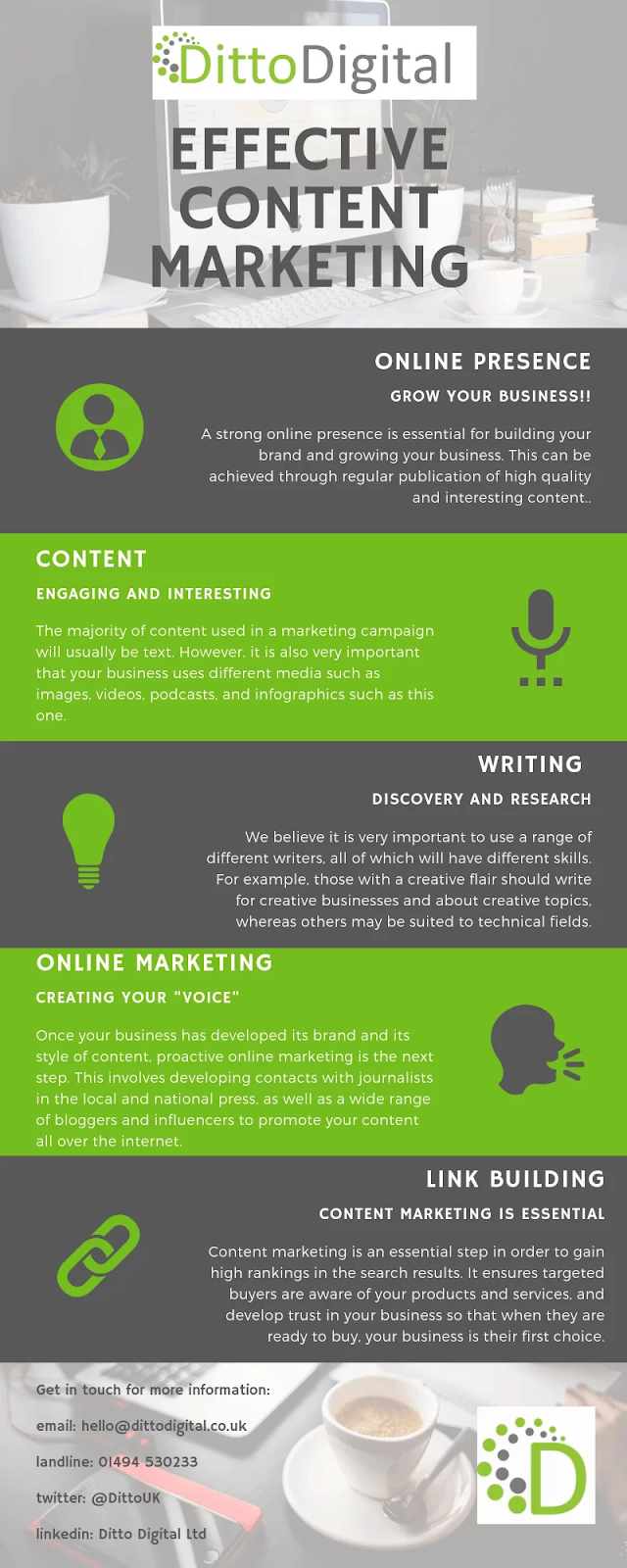 Infographic on effective content marketing.