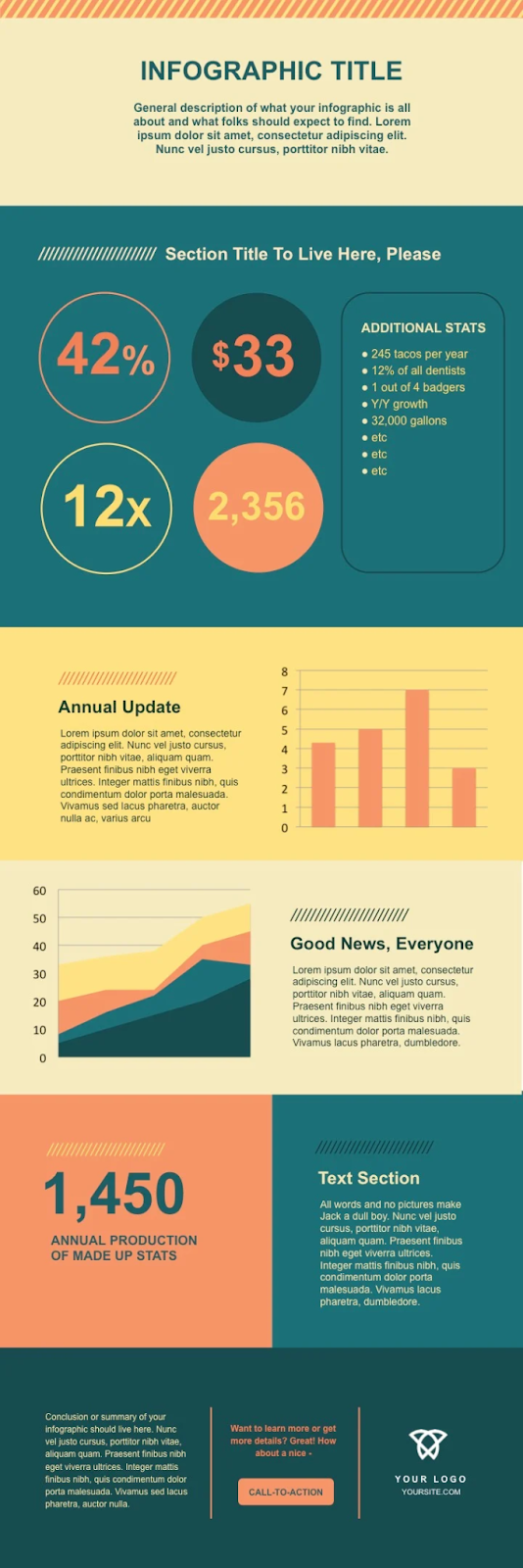 Infographic template from HubSpot.