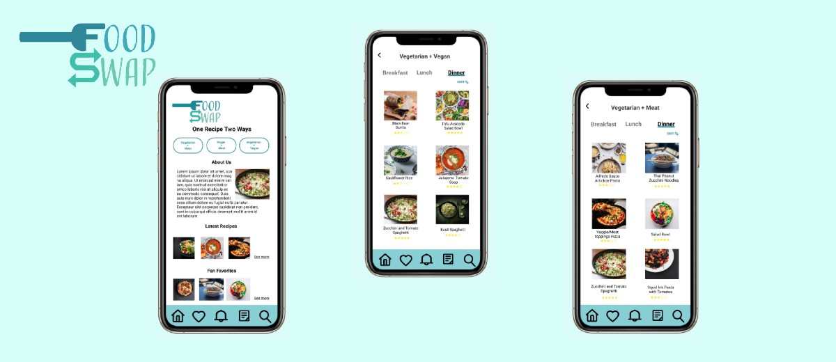 Case study: Food substitution recipe app   by Mansi Shah   May, 2021