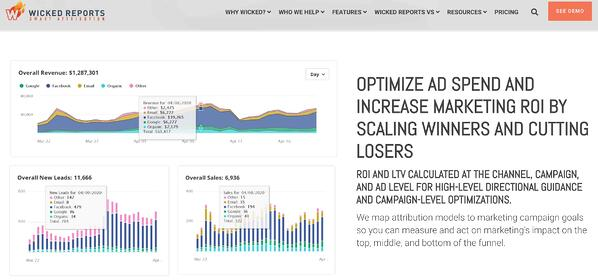 wicked reports attribution modeling tool