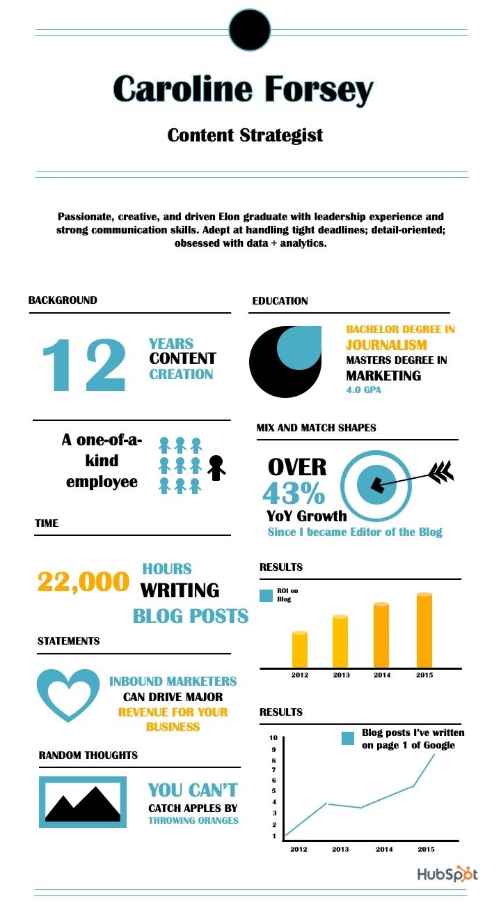 Example 1 for an infographic resume