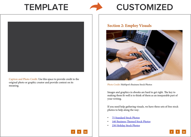 an example of using visuals in ebook template