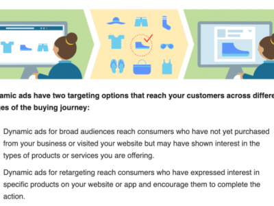 Facebook Dynamic Ads: Your Complete Guide